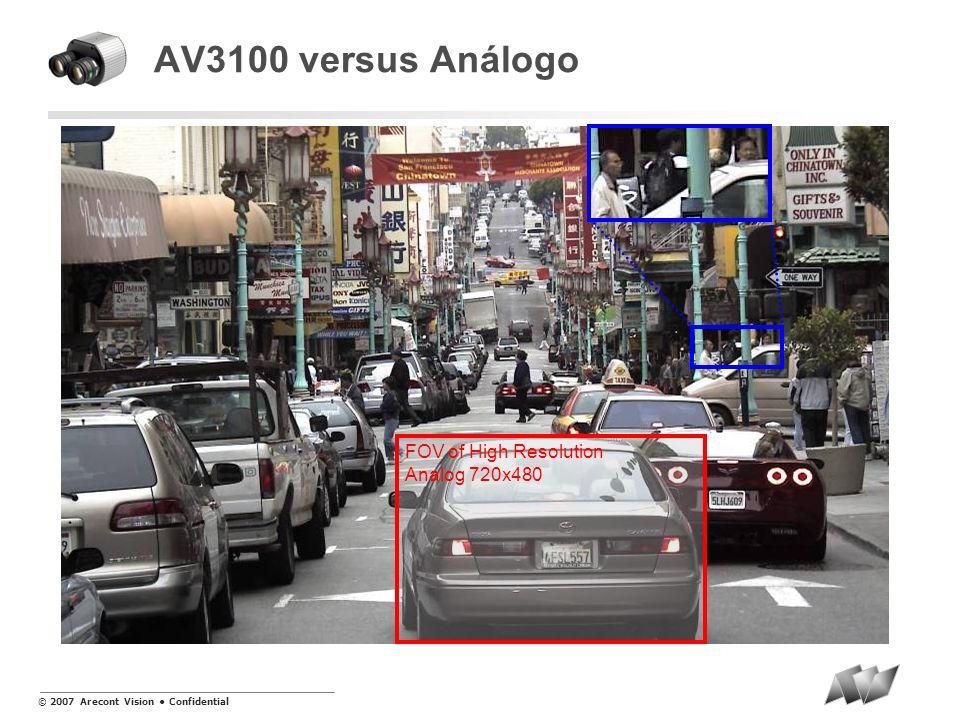 © 2007 Arecont Vision Confidential Megapixel verses Analog/Low Res Video AV2100M 2.0 Megapixel Analog/low resolution