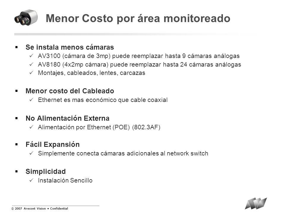 © 2007 Arecont Vision Confidential Competition Arecont Vision tiene productos MegaVideo ® de bajo costo, capaces de velocidades de procesamiento de imágenes mas que los CPUs y DSPs de hoy en día.