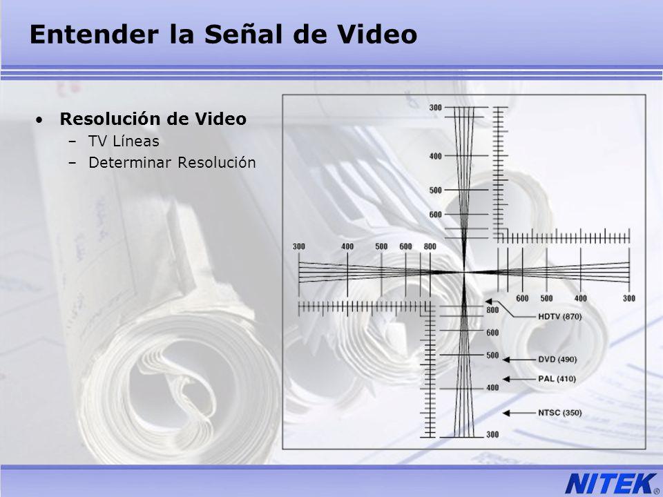 Entender la Señal de Video Resolución de Video –TV Líneas –Determinar Resolución
