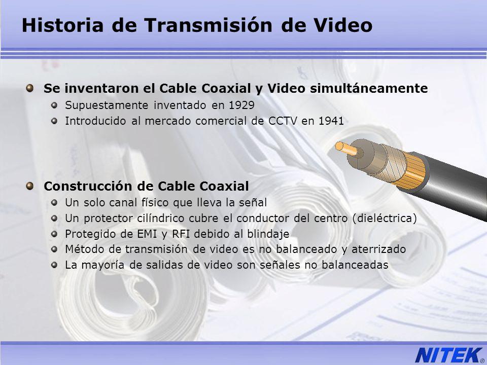 Historia de Transmisión de Video Se inventaron el Cable Coaxial y Video simultáneamente Supuestamente inventado en 1929 Introducido al mercado comerci
