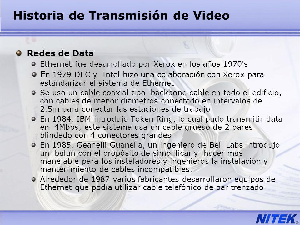 Historia de Transmisión de Video Redes de Data Ethernet fue desarrollado por Xerox en los años 1970's E n 1979 DEC y Intel hizo una colaboración con X