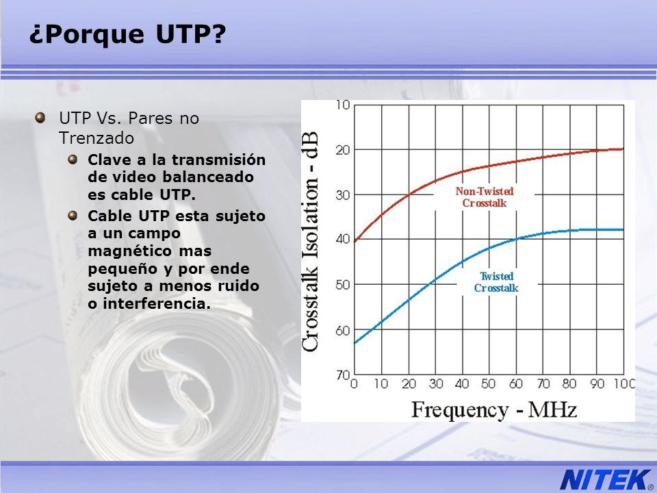 ¿Porque UTP? UTP Vs. Pares no Trenzado Clave a la transmisión de video balanceado es cable UTP. Cable UTP esta sujeto a un campo magnético mas pequeño