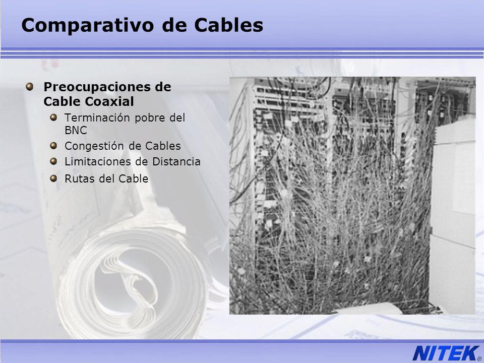 Comparativo de Cables Preocupaciones de Cable Coaxial Terminación pobre del BNC Congestión de Cables Limitaciones de Distancia Rutas del Cable