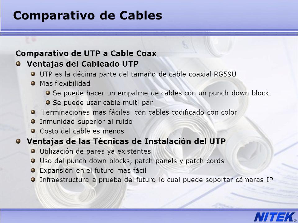 Comparativo de Cables Comparativo de UTP a Cable Coax Ventajas del Cableado UTP UTP es la décima parte del tamaño de cable coaxial RG59U Mas flexibili