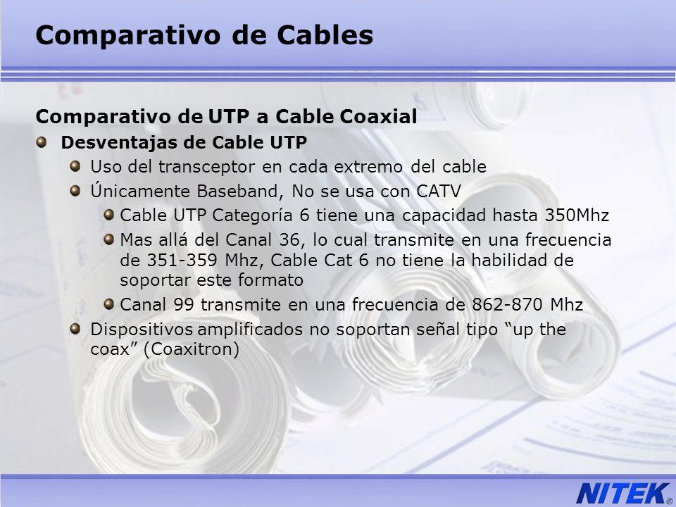 Comparativo de Cables Comparativo de UTP a Cable Coaxial Desventajas de Cable UTP Uso del transceptor en cada extremo del cable Únicamente Baseband, N
