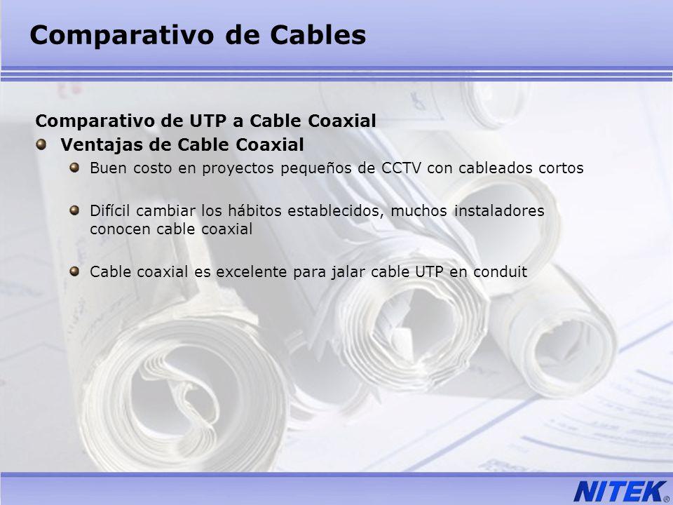 Comparativo de Cables Comparativo de UTP a Cable Coaxial Ventajas de Cable Coaxial Buen costo en proyectos pequeños de CCTV con cableados cortos Difíc