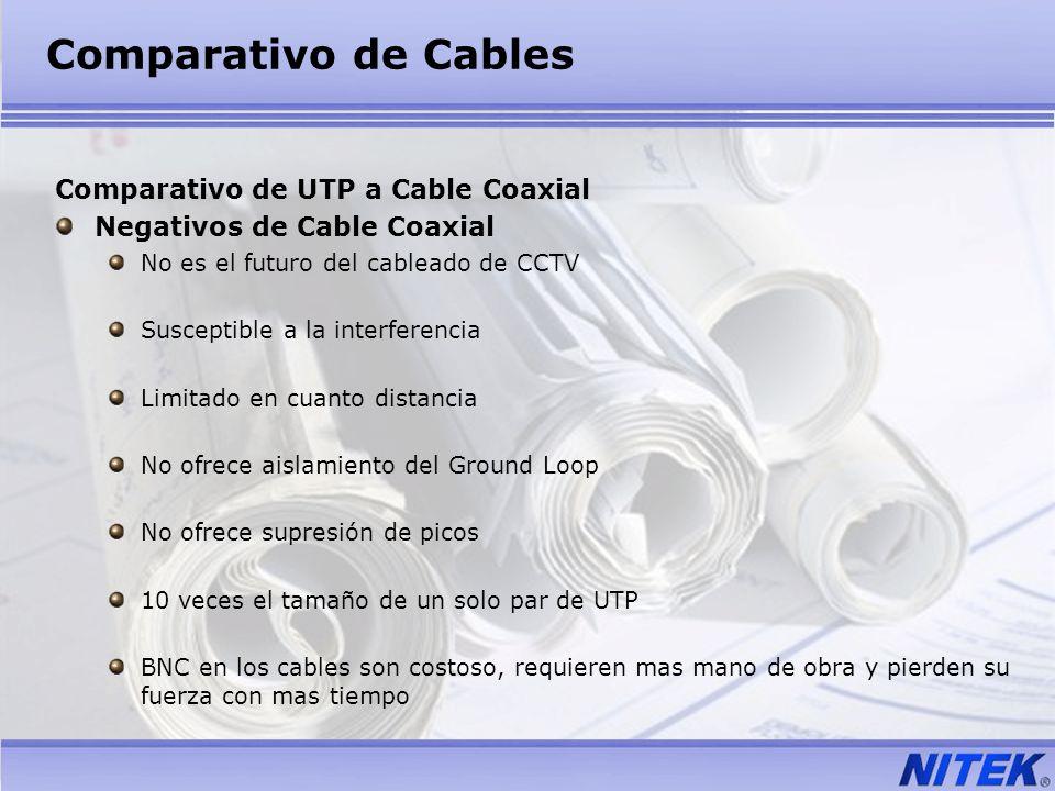 Comparativo de Cables Comparativo de UTP a Cable Coaxial Negativos de Cable Coaxial No es el futuro del cableado de CCTV Susceptible a la interferenci