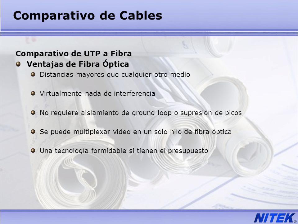 Comparativo de Cables Comparativo de UTP a Fibra Ventajas de Fibra Óptica Distancias mayores que cualquier otro medio Virtualmente nada de interferenc