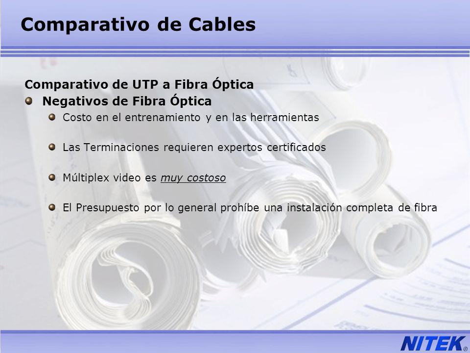 Comparativo de Cables Comparativo de UTP a Fibra Óptica Negativos de Fibra Óptica Costo en el entrenamiento y en las herramientas Las Terminaciones re