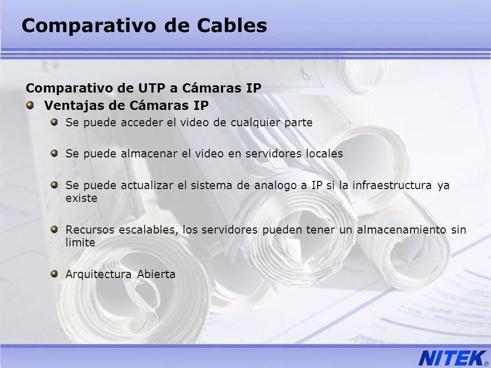 Comparativo de Cables Comparativo de UTP a Cámaras IP Ventajas de Cámaras IP Se puede acceder el video de cualquier parte Se puede almacenar el video
