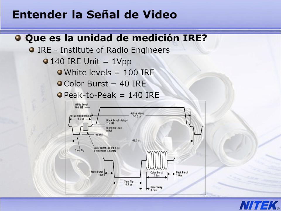 Entender la Señal de Video Que es la unidad de medición IRE? IRE - Institute of Radio Engineers 140 IRE Unit = 1Vpp White levels = 100 IRE Color Burst