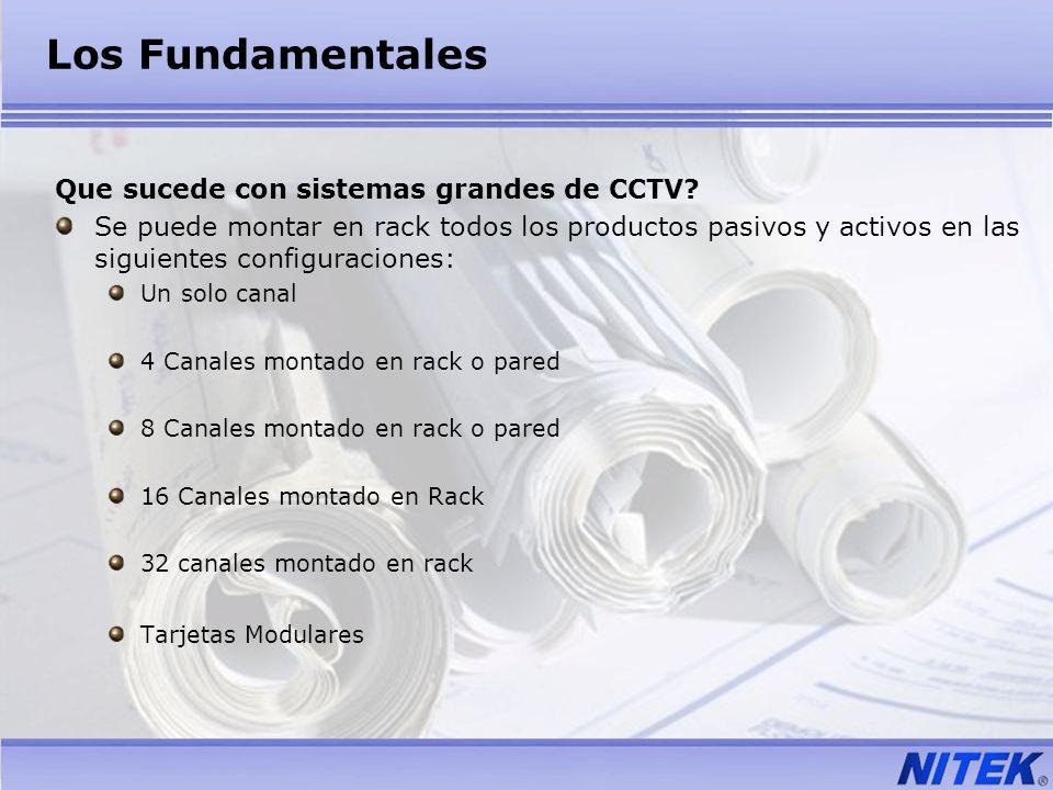 Los Fundamentales Que sucede con sistemas grandes de CCTV? Se puede montar en rack todos los productos pasivos y activos en las siguientes configuraci