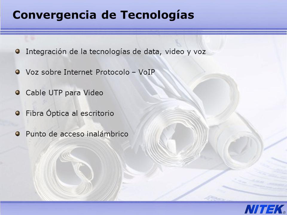 Convergencia de Tecnologías Integración de la tecnologías de data, video y voz Voz sobre Internet Protocolo – VoIP Cable UTP para Video Fibra Óptica a