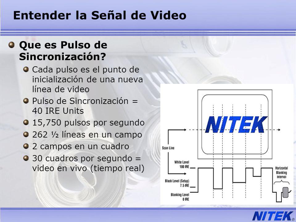 Entender la Señal de Video Campos y Cuadros 262 ½ líneas en un campo 2 campos en cada cuadro 30 cuadros por segundo = video en vivo