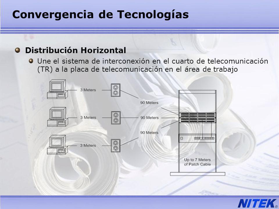 Convergencia de Tecnologías Distribución Horizontal Une el sistema de interconexión en el cuarto de telecomunicación (TR) a la placa de telecomunicaci