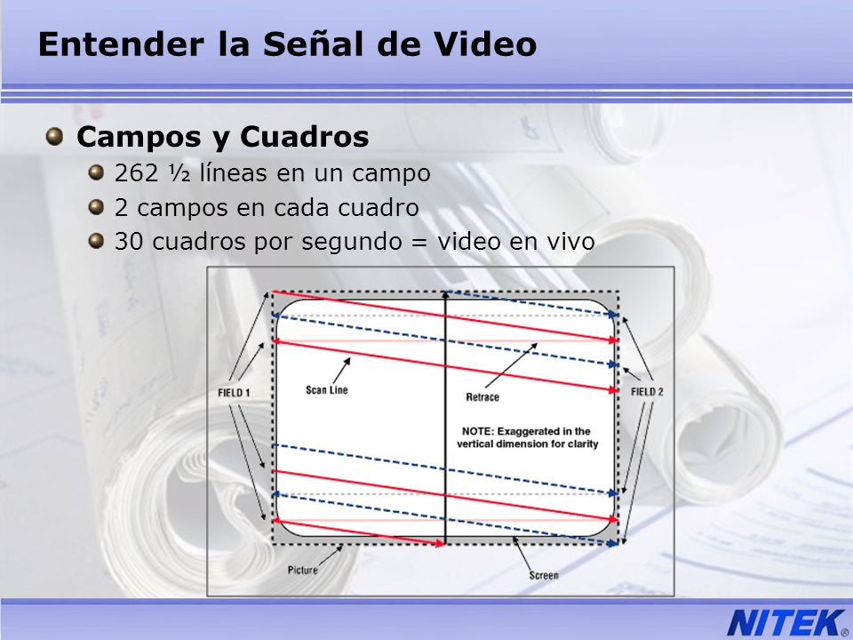 Entender la Señal de Video Ajustes de Nivel de Blanco en Iris Nivel de Blanco = 100 IRE Mide la cantidad de luz que l Iris permite entrar