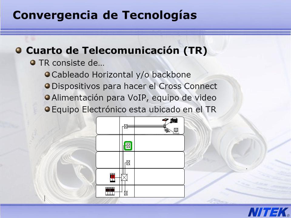 Convergencia de Tecnologías Cuarto de Telecomunicación (TR) TR consiste de… Cableado Horizontal y/o backbone Dispositivos para hacer el Cross Connect