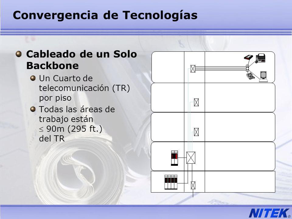 Convergencia de Tecnologías Cableado de un Solo Backbone Un Cuarto de telecomunicación (TR) por piso Todas las áreas de trabajo están 90m (295 ft.) de