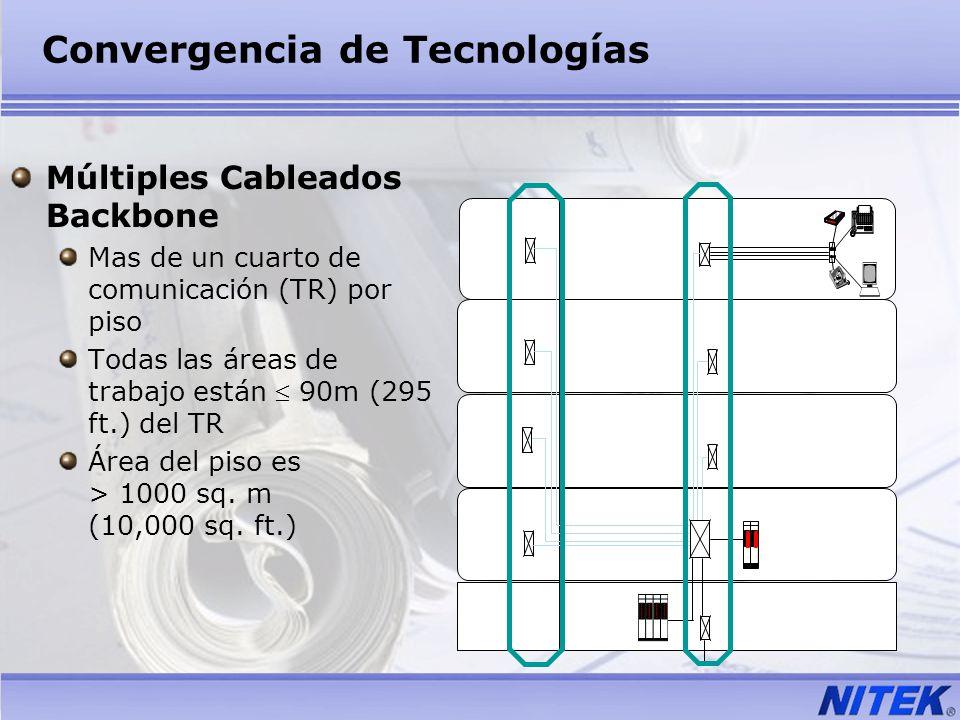 Convergencia de Tecnologías Múltiples Cableados Backbone Mas de un cuarto de comunicación (TR) por piso Todas las áreas de trabajo están 90m (295 ft.)