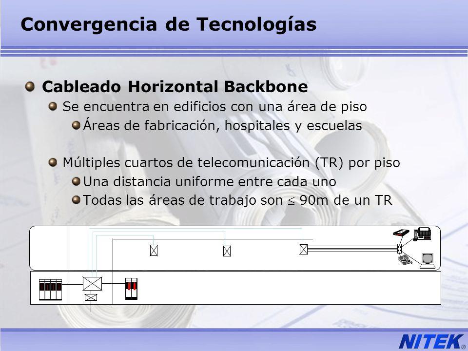 Convergencia de Tecnologías Cableado Horizontal Backbone Se encuentra en edificios con una área de piso Áreas de fabricación, hospitales y escuelas Mú