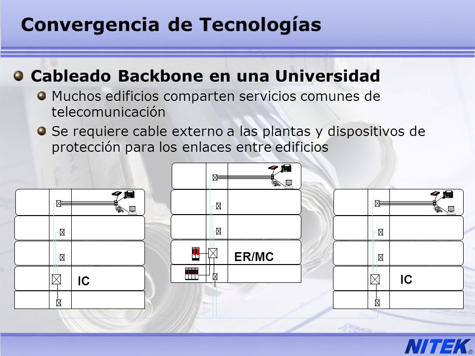 Convergencia de Tecnologías Cableado Backbone en una Universidad Muchos edificios comparten servicios comunes de telecomunicación Se requiere cable ex