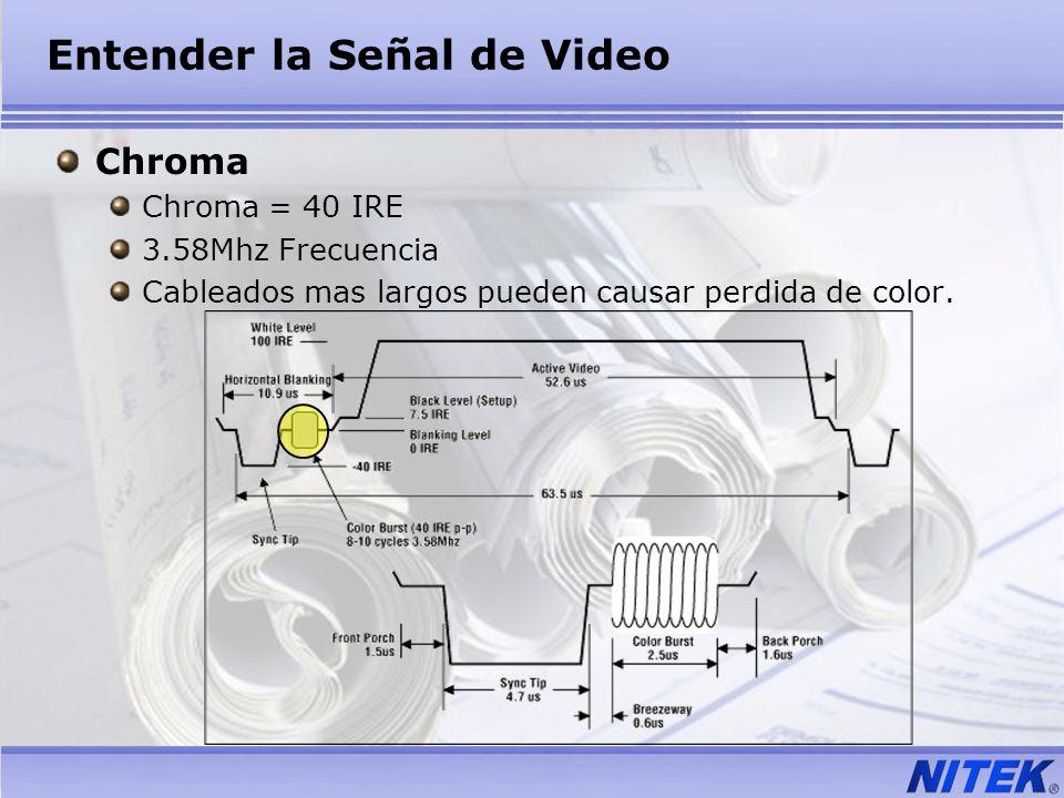 Entender la Señal de Video Chroma Chroma = 40 IRE 3.58Mhz Frecuencia Cableados mas largos pueden causar perdida de color.