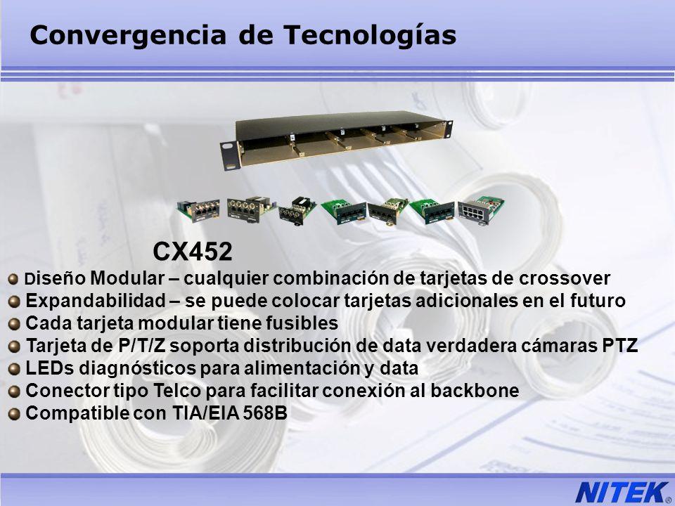 CX452 D iseño Modular – cualquier combinación de tarjetas de crossover Expandabilidad – se puede colocar tarjetas adicionales en el futuro Cada tarjet