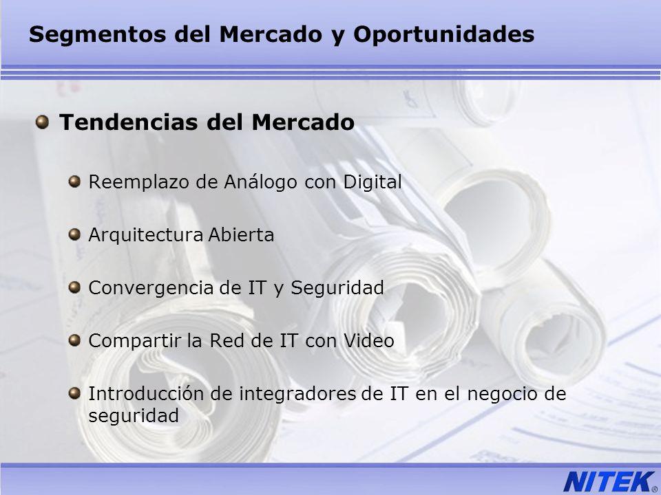 Segmentos del Mercado y Oportunidades Tendencias del Mercado Reemplazo de Análogo con Digital Arquitectura Abierta Convergencia de IT y Seguridad Comp