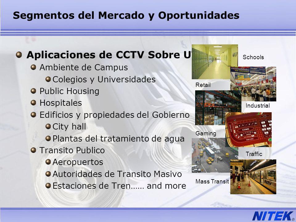Segmentos del Mercado y Oportunidades Aplicaciones de CCTV Sobre UTP Ambiente de Campus Colegios y Universidades Public Housing Hospitales Edificios y