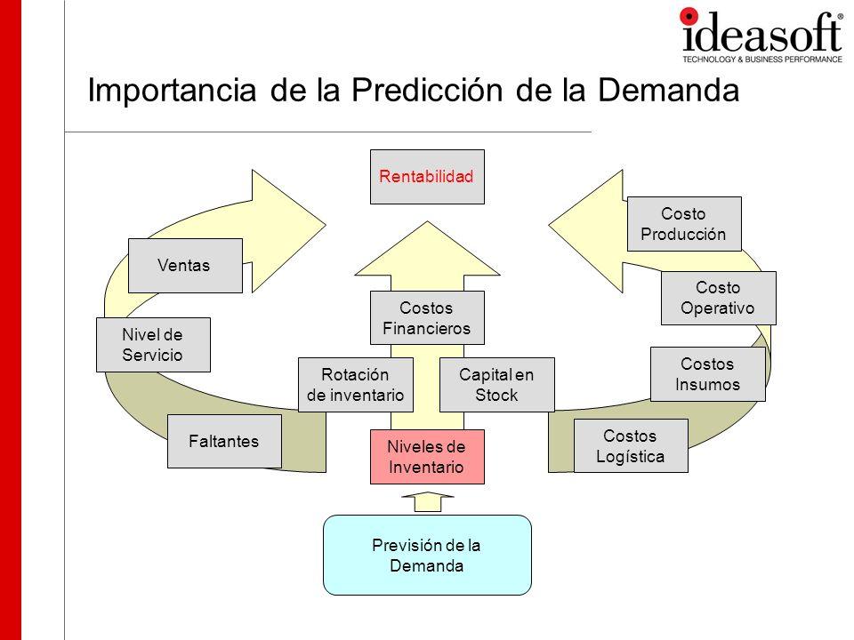 www.ideasoft.biz