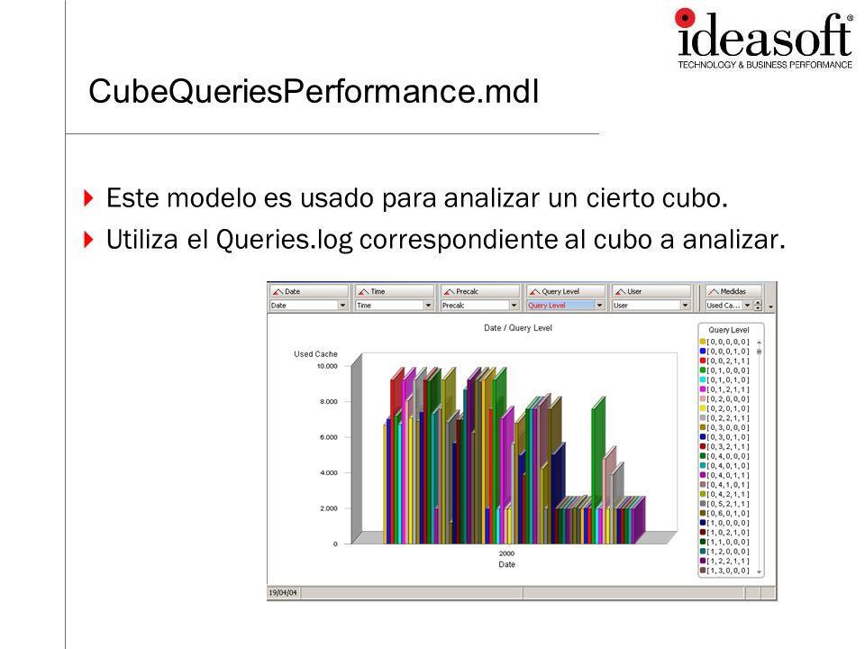 CubeQueriesPerformance.mdl Este modelo es usado para analizar un cierto cubo. Utiliza el Queries.log correspondiente al cubo a analizar.