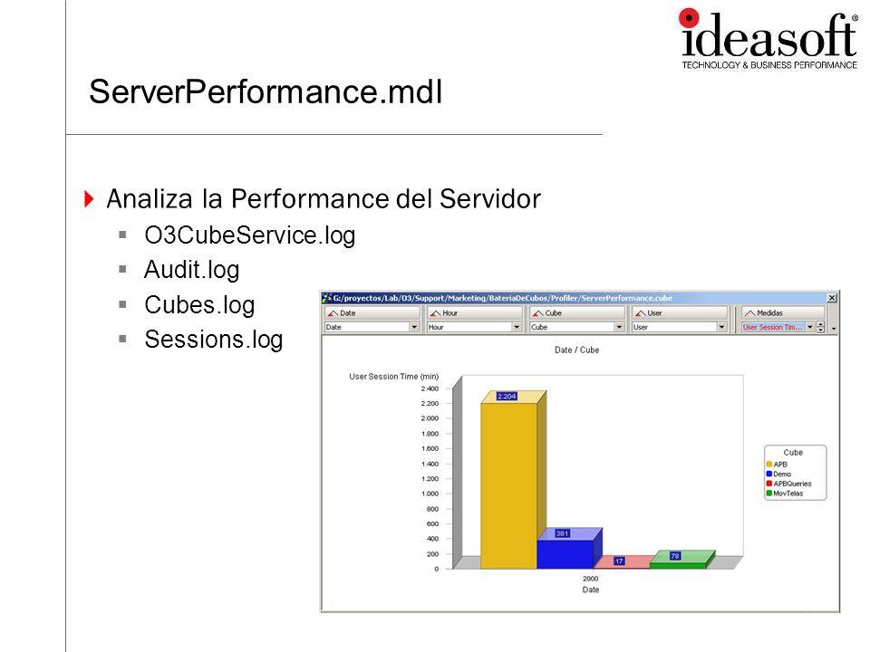 ServerPerformance.mdl Analiza la Performance del Servidor O3CubeService.log Audit.log Cubes.log Sessions.log