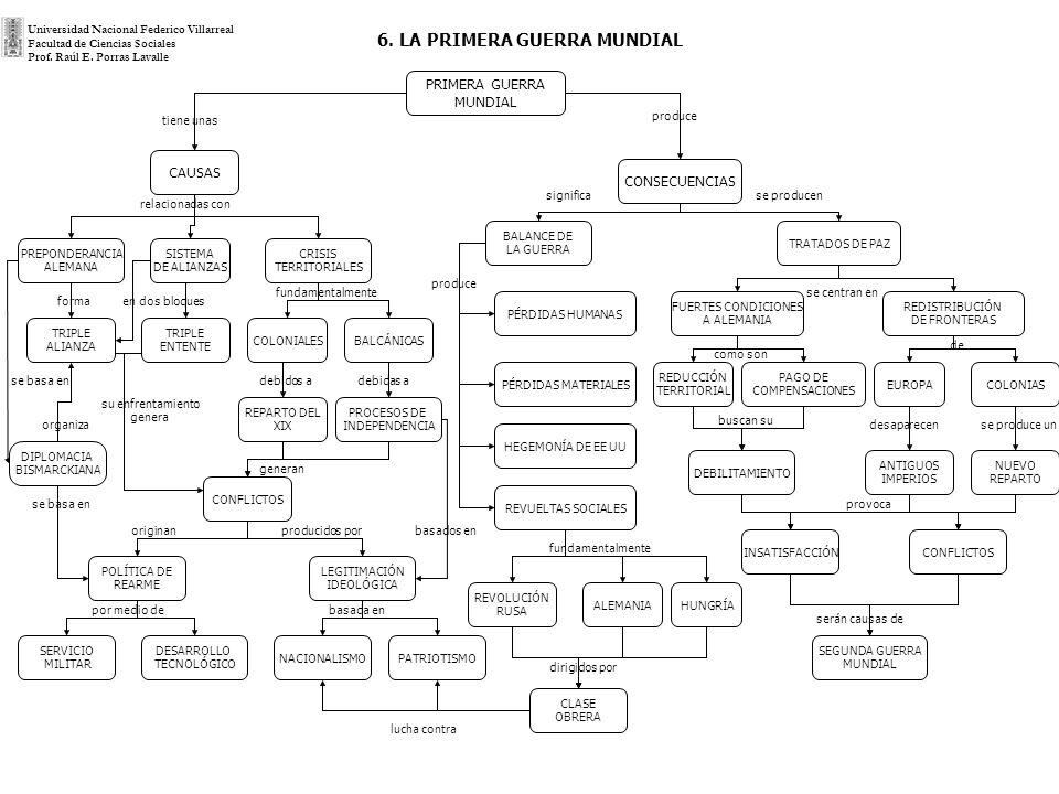 EL TERCER MUNDO ASPECTOS ECONÓMICOS SANIDADCULTURALES PAÍSES DESARROLLADOS ÉXODO RURAL MIGRACIONES BAJA MORTALIDAD ALTA NATALIDAD EXPLOSIÓN DEMOGRÁFICA PRESTACIONES SOCIALES TRANSICIÓN DEMOGRÁFICA TASA DE CRECIMIENTO ELEVADA BARRERAS ENTRADA EXPLOSIÓN URBANA HACINAMIENTO NO SERVICIOS MEGACIUDADES BAJA CALIDAD DE VIDA COMERCIO DEFICTARIO POBREZA NO ALINEACIÓN ESCASA DIVERSIFICACIÓN FRACASO PARLAMENTARISMO ASPECTOS COMUNES ASPECTOS POLÍTICOS REVOLUCIONES INTEGRISTAS REVOLUCIONES SOCIALISTAS MILITARISMO ASPECTOS DEMOGRÁFICOS PRODUCTOS MANUFACTURADOS SECTOR PRIMARIO PRÉSTAMOS ENDEUDAMIENTO INDUSTRIALIZACIÓN REFORMAS AFRARIAS RELIGIÓN PLANIFICACIÓN ESTATAL por mejoras en provoca basados en se basa en por motivos producida por de dos tipos produce no se ha completado provoca deriva en huyendo de éstos introducenproduce problemas originadas por creándose producida por produce se dan estrategias de solución necesidad de provocan el dirige por la importación dese basa se centran en debido a por distintas formas basados en tiene unos basadas en no existen 17.