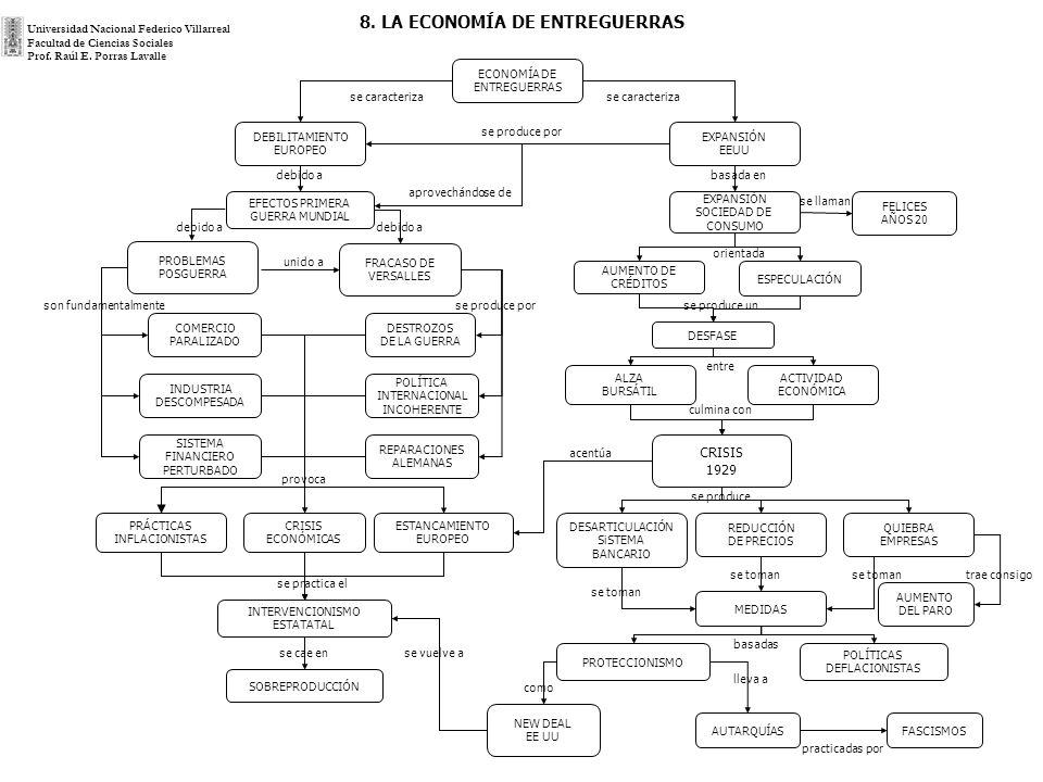 ASCENSO DE LOS FASCISMOS INESTABILIDAD SOCIAL SUFRAGIO UNIVERSAL INESTABILIDAD POLÍTICA IMPACTO REVOLUCIÓN RUSA CRISIS ECONÓMICA PRESIÓN OBRERA DESARROLLO DEMOCRÁTICO EVOLUCIÓN SOCIAL CRISIS DEL PARLAMENTARISMO DEPRESIÓN DE 1929 INCAPACIDAD PARTIDOS TRADICIONALES MIEDO BURGUESÍA CLASES MEDIAS ESTABILIDAD DICTADURAS GRAN CAPITAL NACIONALESINDIVIDUALES NUEVOS VALORES FIGURA DEL JEFE PARTIDO ÚNICO PROPAGANDA MONOPOLIO MEDIOS CONTROL ECONÓMICO AUTARQUÍA FASCISMO ITALIANO NAZISMO ALEMÁN OFENSA DE VERSALLES ESTADO HOMBRE NUEVO RADICALIZACIÓN SOCIAL genera culmina en produce por la implantación originada se produce producidos por lleva a produce muestra busca produce recurren a las como acaba con utilizandoen forma deoriginándose centrados en necesita cuida se basa en pueden ser dirigidos por para crear ´pueden ser que acaben con basados en trae consigo GARANTIZAR SU PODER produce dirigido mandado por dirige apoyan 9.