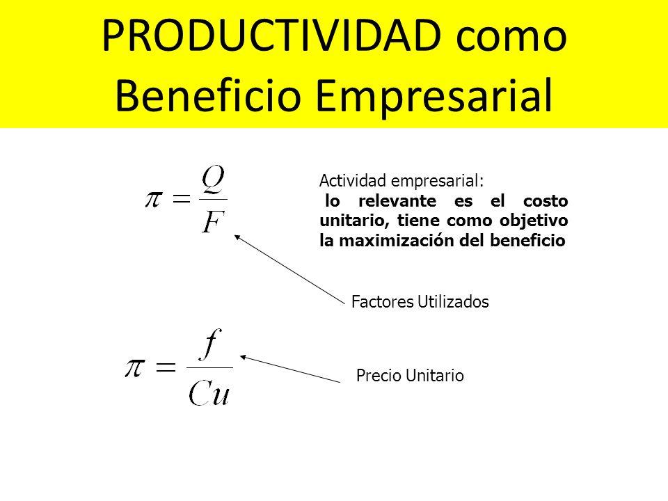 Actividad empresarial: lo relevante es el costo unitario, tiene como objetivo la maximización del beneficio Precio Unitario Factores Utilizados PRODUC
