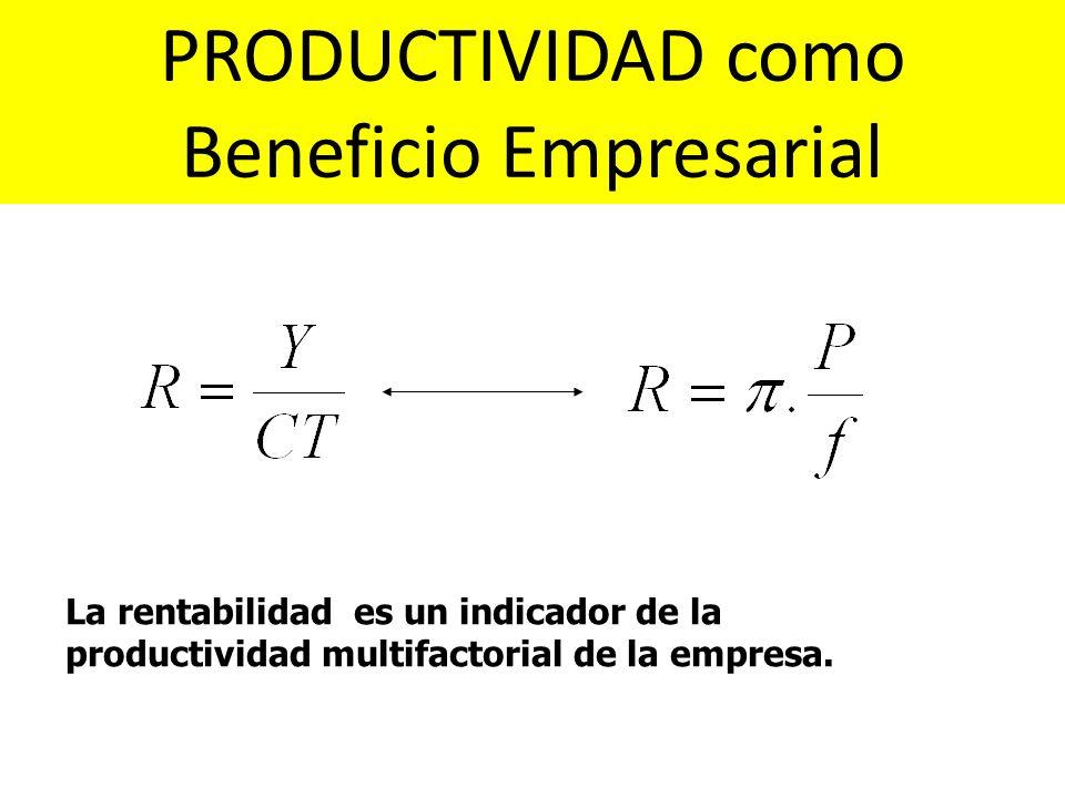 La rentabilidad es un indicador de la productividad multifactorial de la empresa. PRODUCTIVIDAD como Beneficio Empresarial