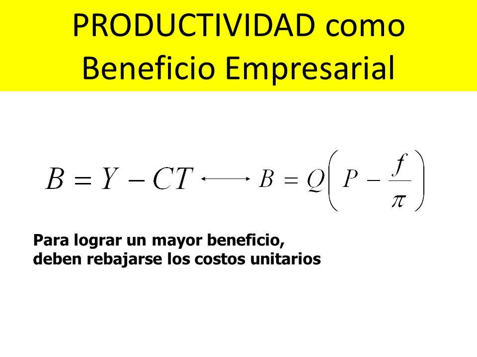 Para lograr un mayor beneficio, deben rebajarse los costos unitarios PRODUCTIVIDAD como Beneficio Empresarial