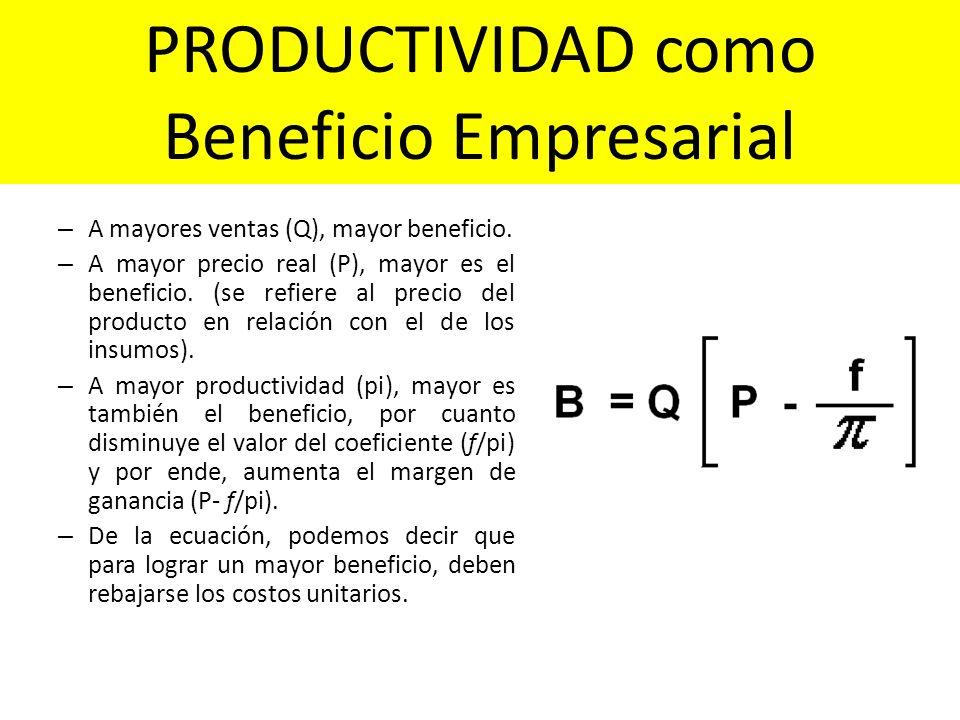 – A mayores ventas (Q), mayor beneficio. – A mayor precio real (P), mayor es el beneficio. (se refiere al precio del producto en relación con el de lo