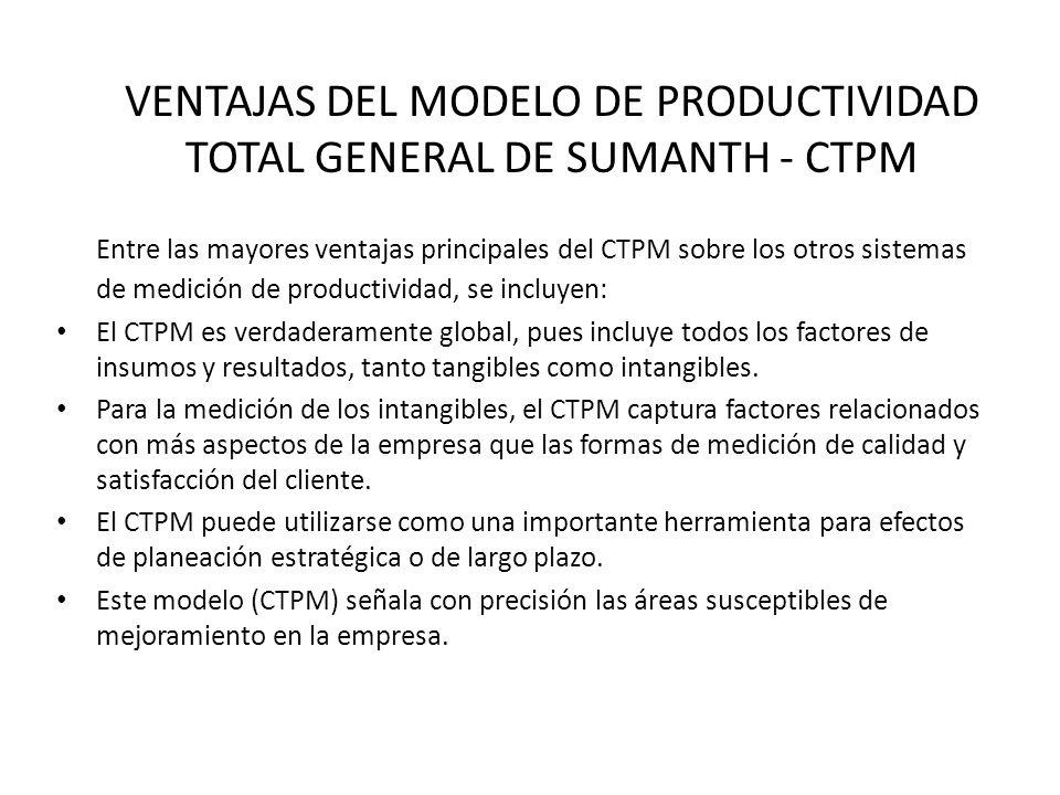 VENTAJAS DEL MODELO DE PRODUCTIVIDAD TOTAL GENERAL DE SUMANTH - CTPM Entre las mayores ventajas principales del CTPM sobre los otros sistemas de medic