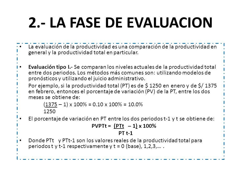 La evaluación de la productividad es una comparación de la productividad en general y la productividad total en particular. Evaluación tipo I.- Se com