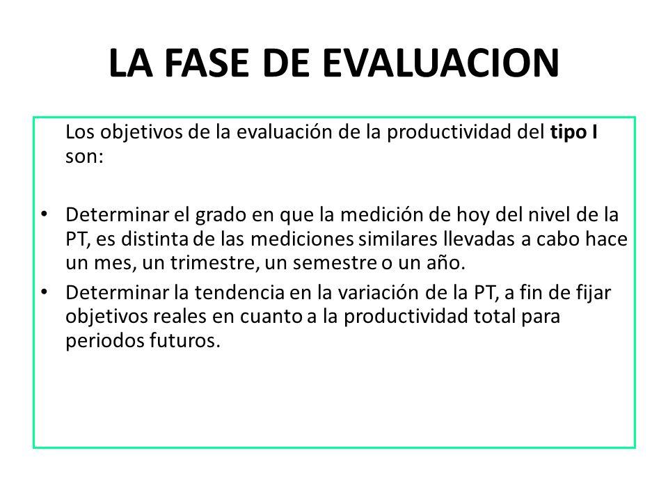 LA FASE DE EVALUACION Los objetivos de la evaluación de la productividad del tipo I son: Determinar el grado en que la medición de hoy del nivel de la