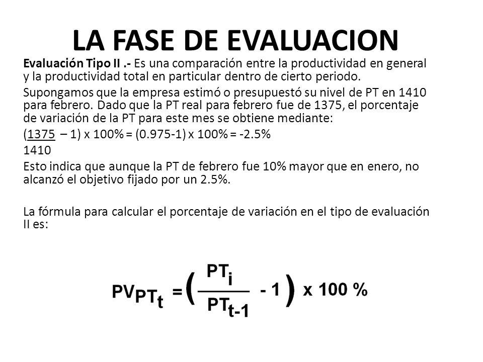 Evaluación Tipo II.- Es una comparación entre la productividad en general y la productividad total en particular dentro de cierto periodo. Supongamos