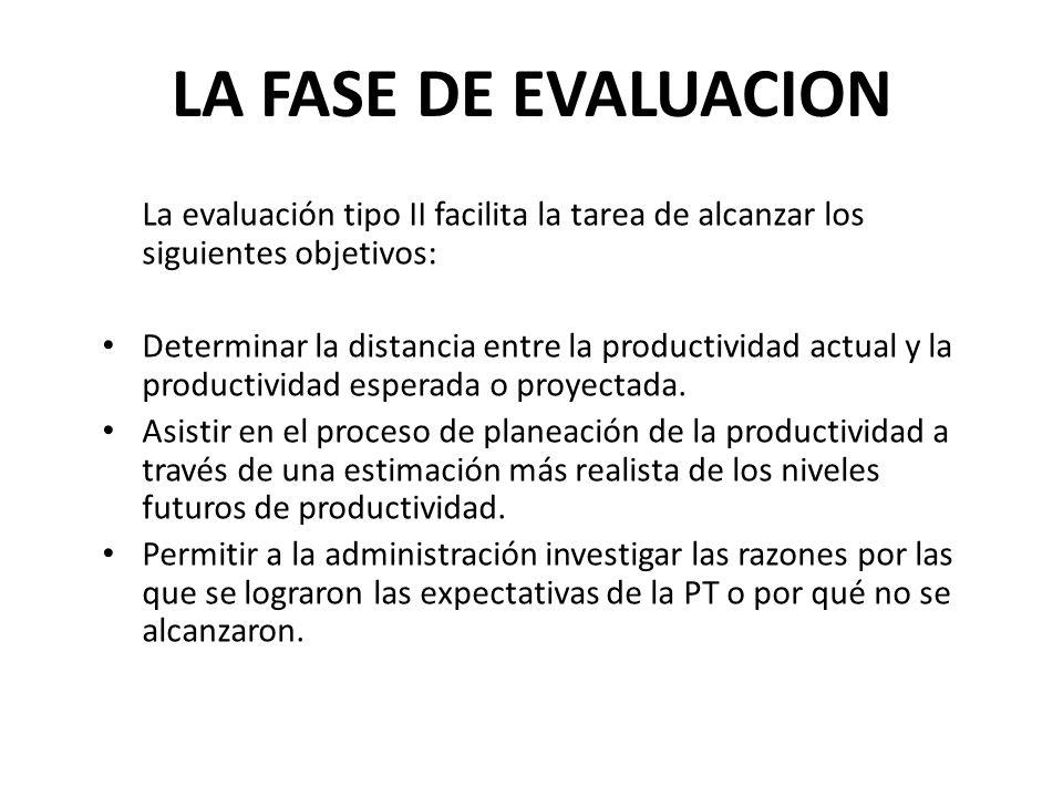 La evaluación tipo II facilita la tarea de alcanzar los siguientes objetivos: Determinar la distancia entre la productividad actual y la productividad