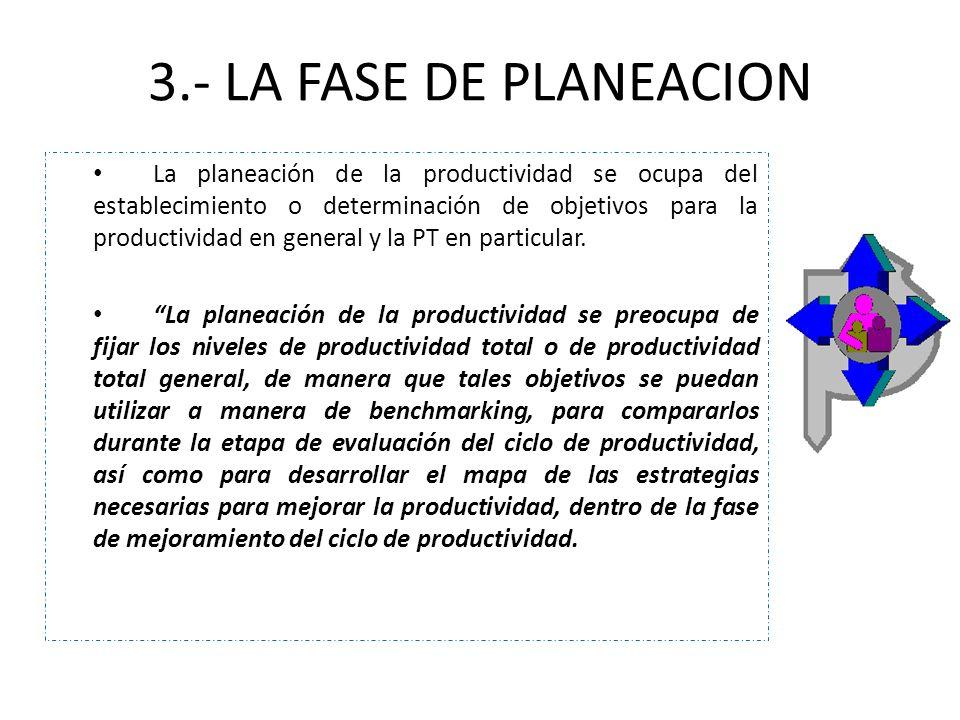 3.- LA FASE DE PLANEACION La planeación de la productividad se ocupa del establecimiento o determinación de objetivos para la productividad en general