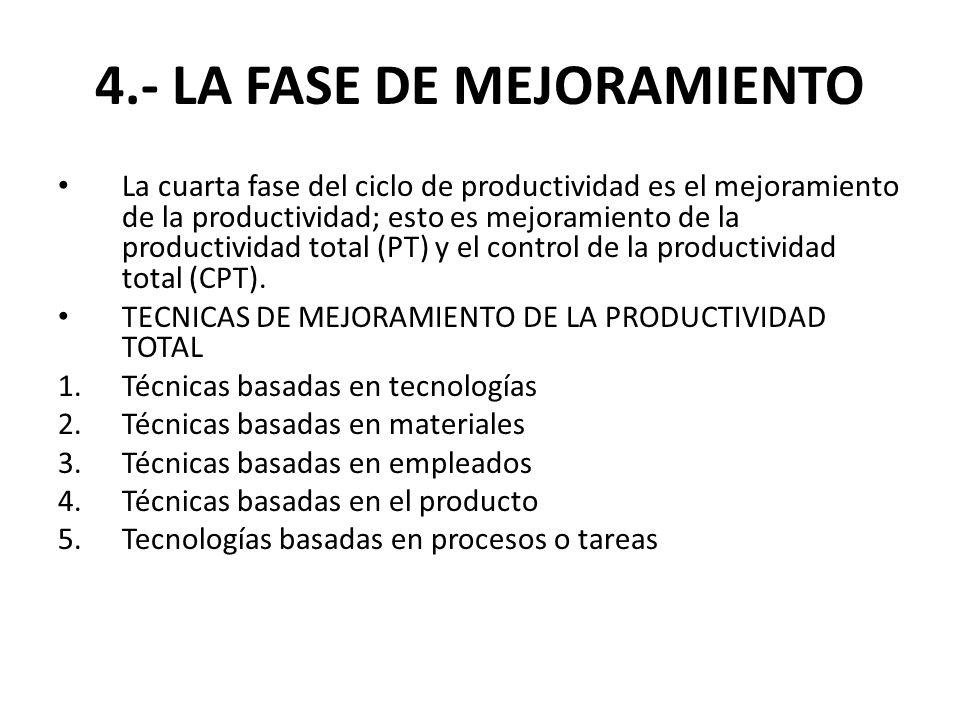 4.- LA FASE DE MEJORAMIENTO La cuarta fase del ciclo de productividad es el mejoramiento de la productividad; esto es mejoramiento de la productividad