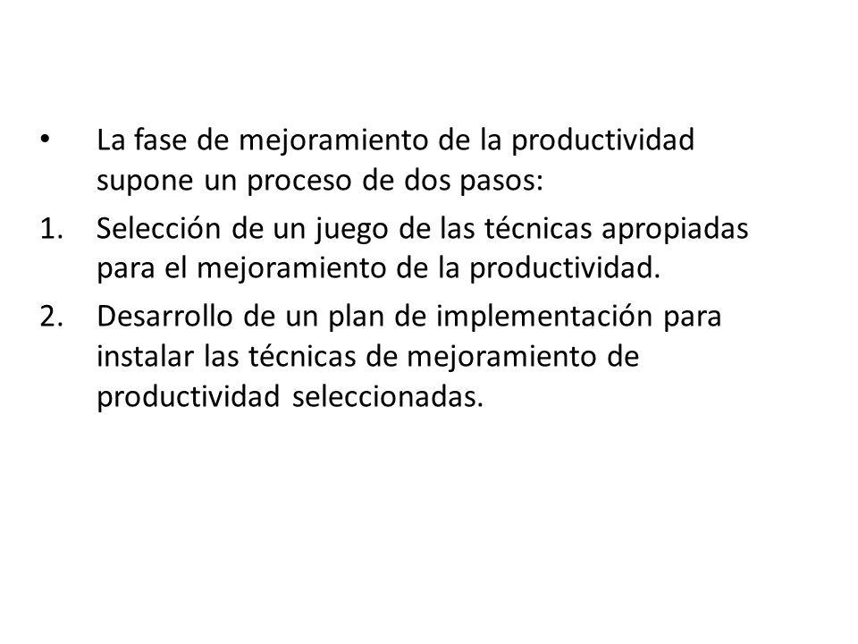 La fase de mejoramiento de la productividad supone un proceso de dos pasos: 1.Selección de un juego de las técnicas apropiadas para el mejoramiento de