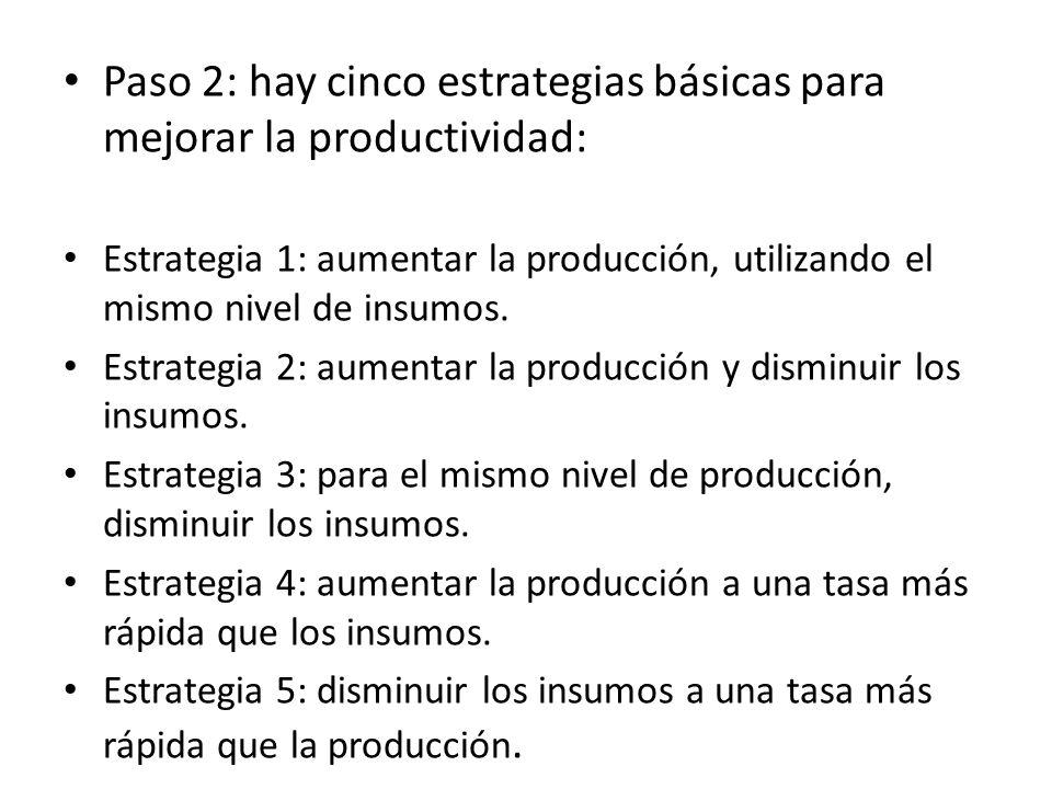 Paso 2: hay cinco estrategias básicas para mejorar la productividad: Estrategia 1: aumentar la producción, utilizando el mismo nivel de insumos. Estra