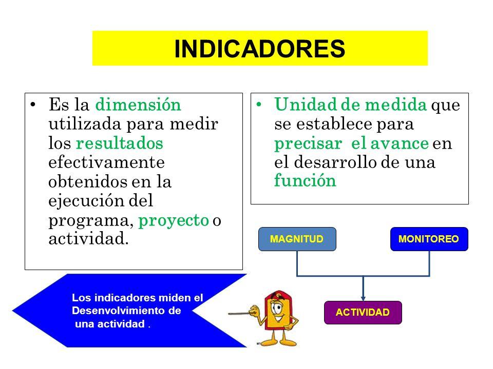 Es la dimensión utilizada para medir los resultados efectivamente obtenidos en la ejecución del programa, proyecto o actividad. Unidad de medida que s