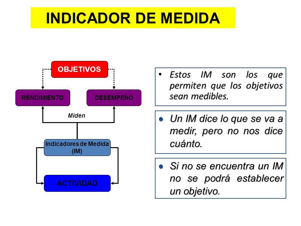 Estos IM son los que permiten que los objetivos sean medibles. Estos IM son los que permiten que los objetivos sean medibles. Indicadores de Medida (I