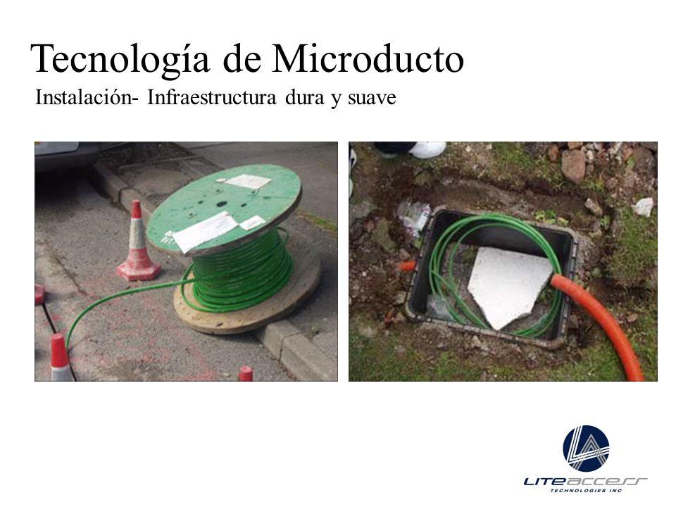 Instalación- Infraestructura dura y suave Tecnología de Microducto